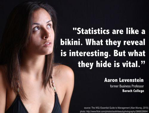 BikiniStatistics2