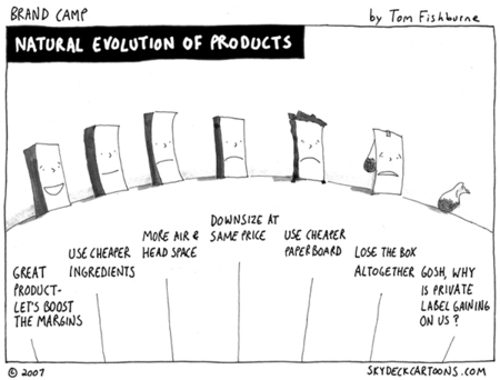 Natural_evolution_of_products_4