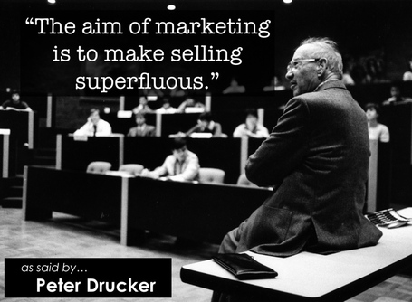 Peterdruckermarketingquote_2
