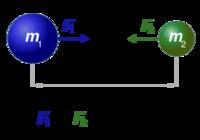 Newtonslawofuniversalgravitations_2