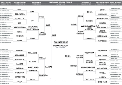 Brand_autopsy_ncaa_picks