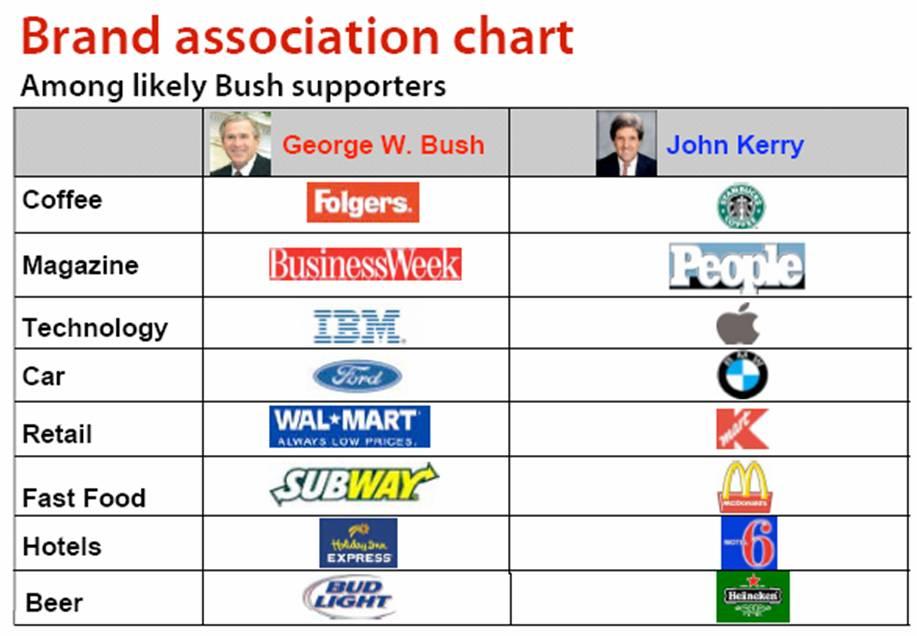 bush_supporters